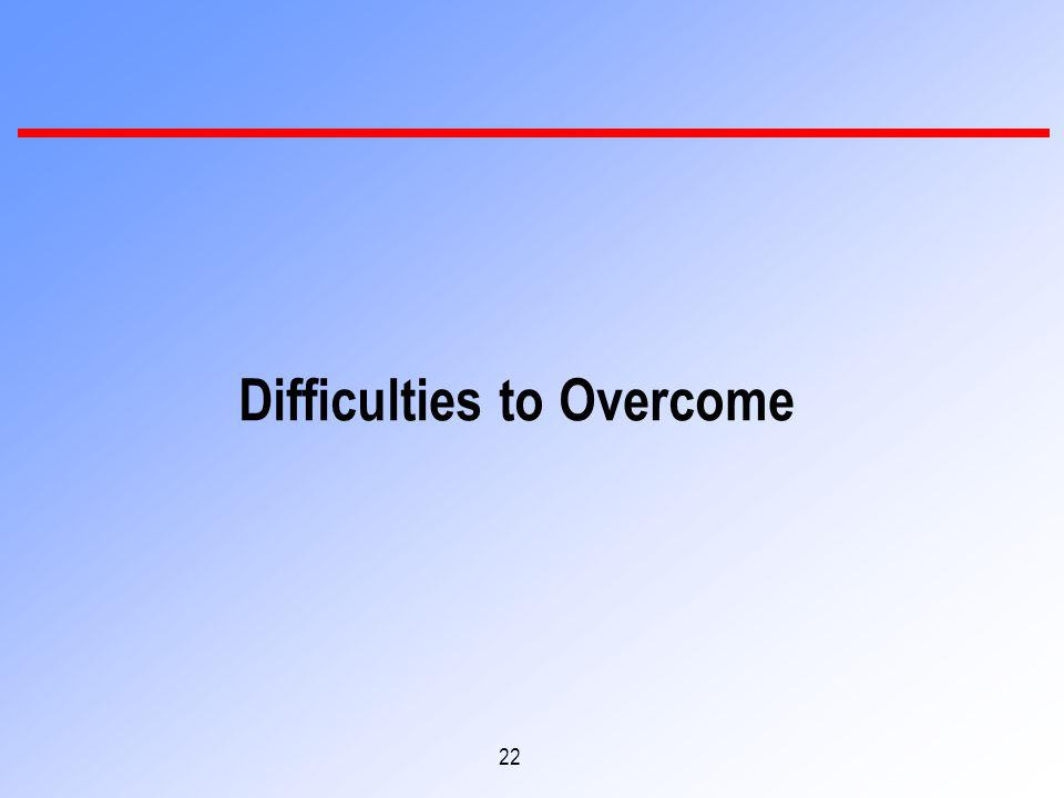 22 Difficulties to Overcome