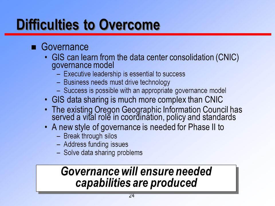 24 n Governance GIS can learn from the data center consolidation (CNIC) governance model –Executive leadership is essential to success –Business needs must drive technology –Success is possible with an appropriate governance model GIS data sharing is much more complex than CNIC The existing Oregon Geographic Information Council has served a vital role in coordination, policy and standards A new style of governance is needed for Phase II to –Break through silos –Address funding issues –Solve data sharing problems Difficulties to Overcome Governance will ensure needed capabilities are produced