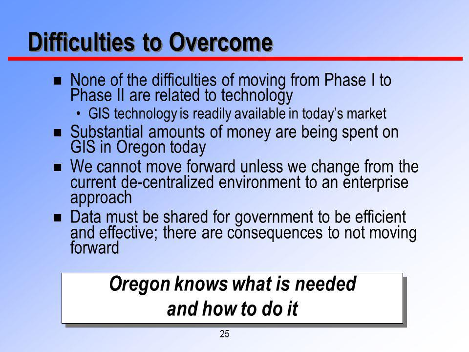 25 n None of the difficulties of moving from Phase I to Phase II are related to technology GIS technology is readily available in todays market n Substantial amounts of money are being spent on GIS in Oregon today n We cannot move forward unless we change from the current de-centralized environment to an enterprise approach n Data must be shared for government to be efficient and effective; there are consequences to not moving forward Difficulties to Overcome Oregon knows what is needed and how to do it Oregon knows what is needed and how to do it