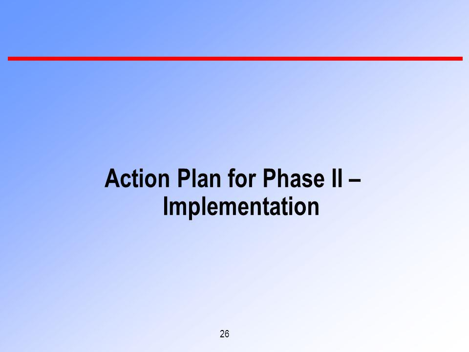 26 Action Plan for Phase II – Implementation