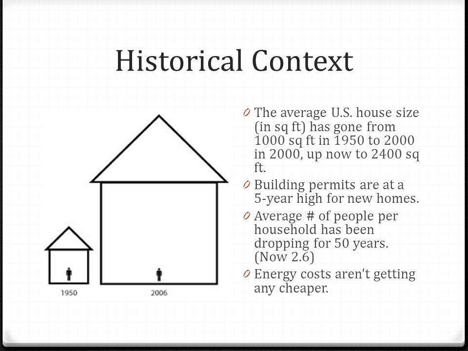 Historical Context 0 The average U.S.