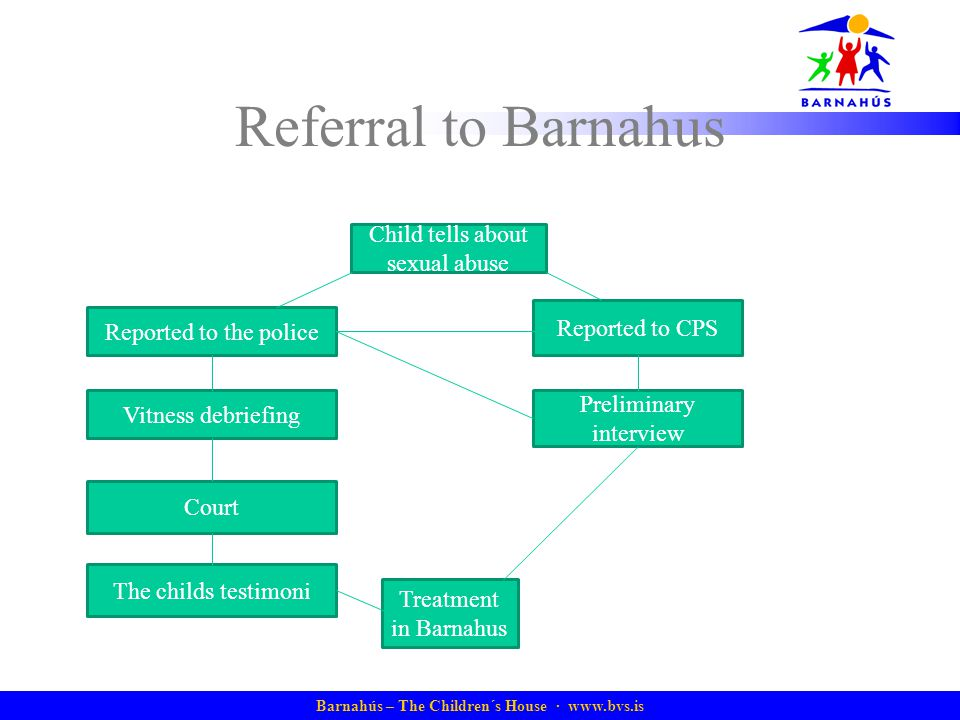 Barnahús – The Children´s House · www.bvs.is Basic functions Child sexual abuse from ages 3 ½ - 18 years.