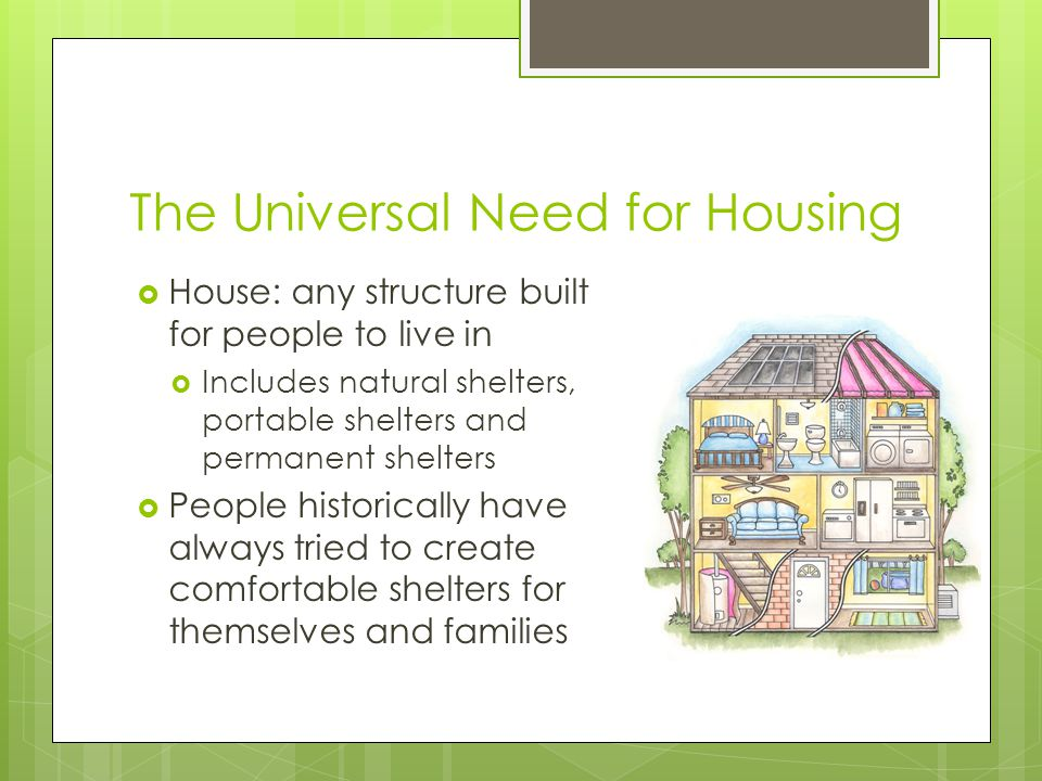 The Universal Need for Housing House: any structure built for people to live in Includes natural shelters, portable shelters and permanent shelters Pe