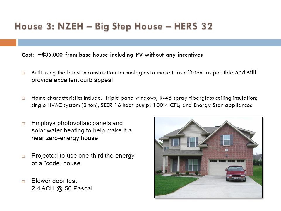 Cost: +$35,000 from base house including PV without any incentives Built using the latest in construction technologies to make it as efficient as poss