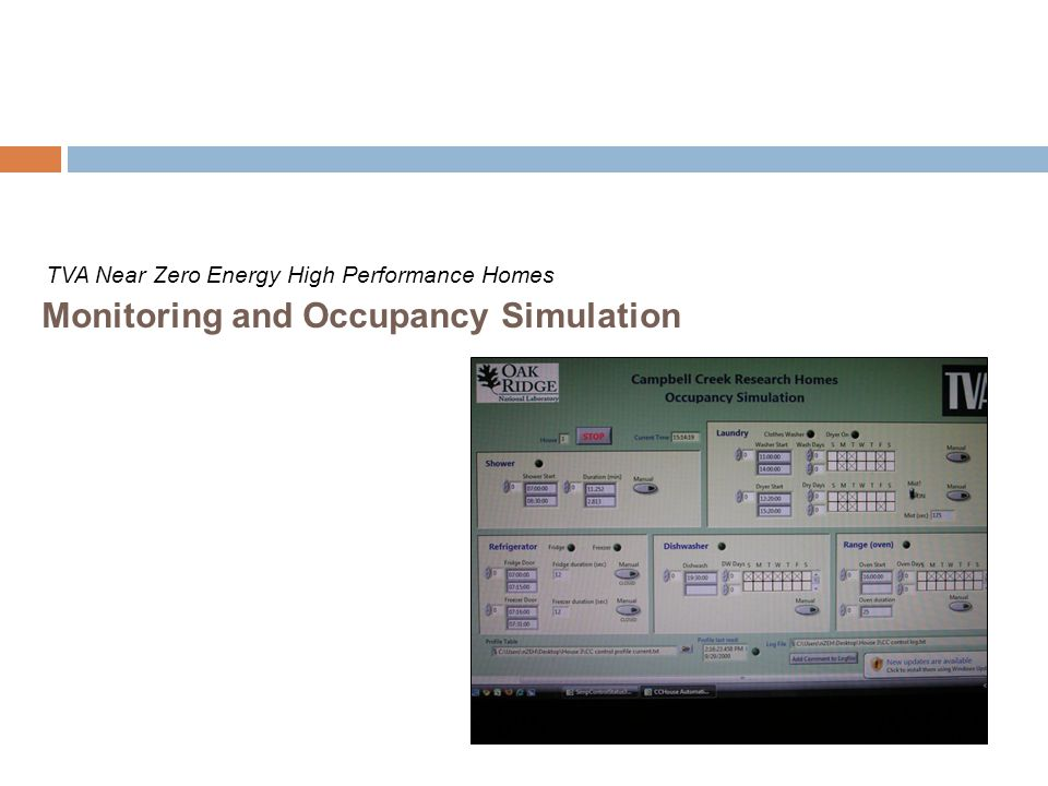 Monitoring and Occupancy Simulation TVA Near Zero Energy High Performance Homes