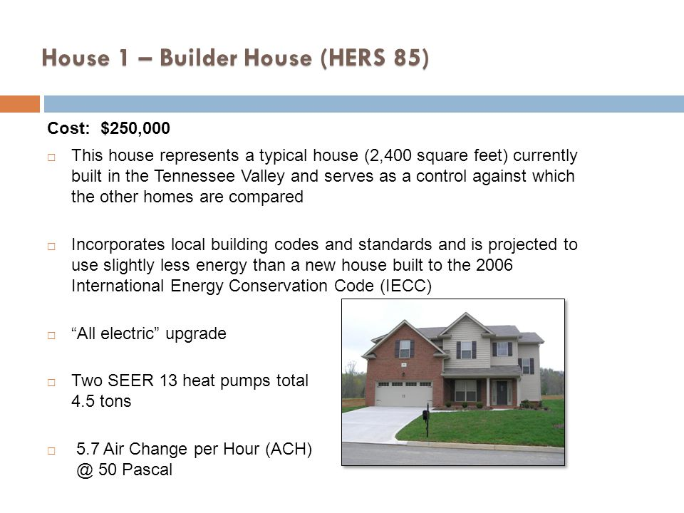 Cost: $250,000 This house represents a typical house (2,400 square feet) currently built in the Tennessee Valley and serves as a control against which