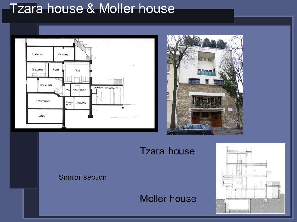 Tzara house & Moller house Tzara house Moller house Similar section