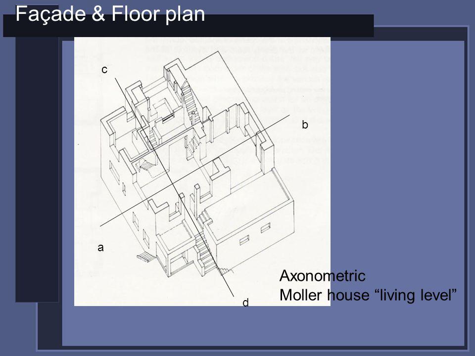 a b c d Axonometric Moller house living level