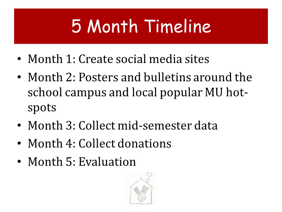 5 Month Timeline Month 1: Create social media sites Month 2: Posters and bulletins around the school campus and local popular MU hot- spots Month 3: C