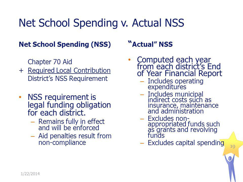 Net School Spending v.