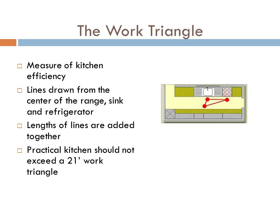 The Work Triangle Measure of kitchen efficiency Lines drawn from the center of the range, sink and refrigerator Lengths of lines are added together Pr