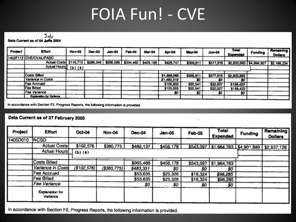 FOIA Fun! - CVE