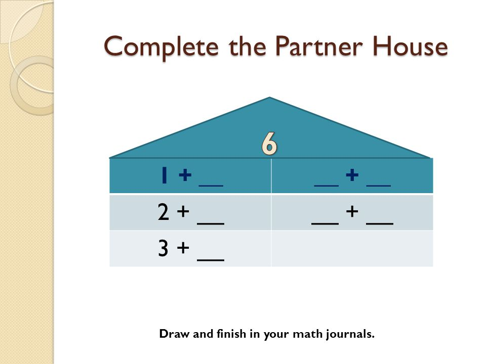 Complete the Partner House 1 + ____ + __ 2 + ____ + __ 3 + __ Draw and finish in your math journals.