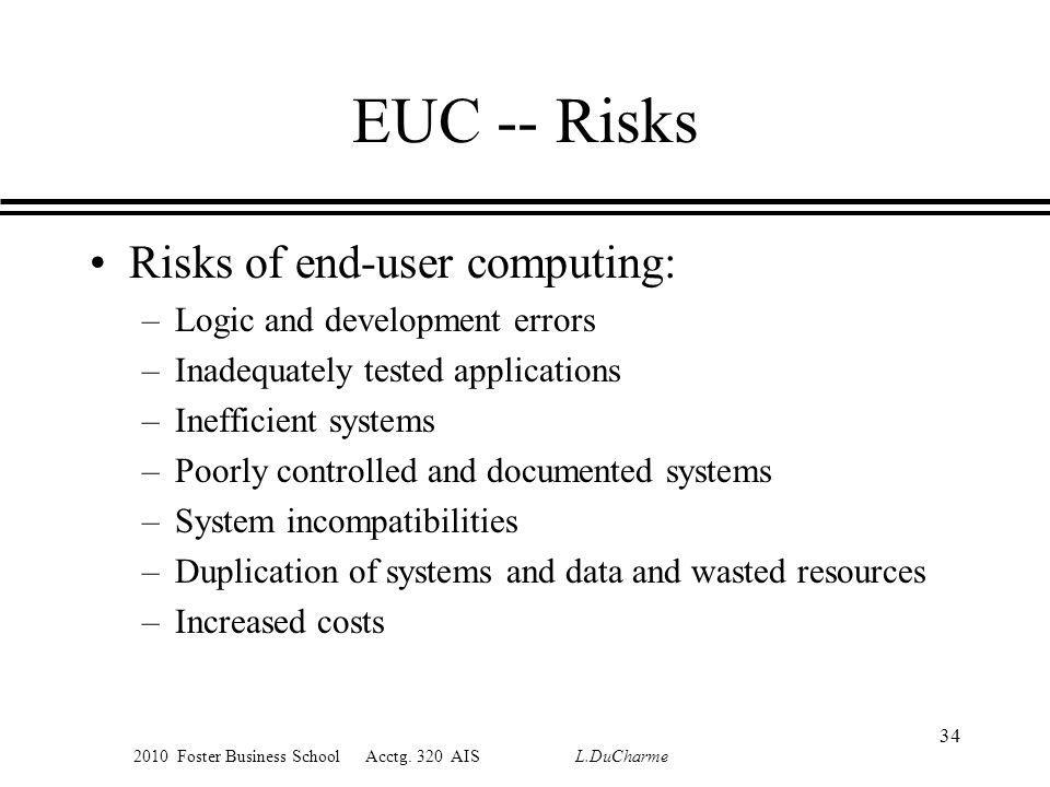 2010 Foster Business School Acctg. 320 AIS L.DuCharme EUC -- Risks Risks of end-user computing: –Logic and development errors –Inadequately tested app