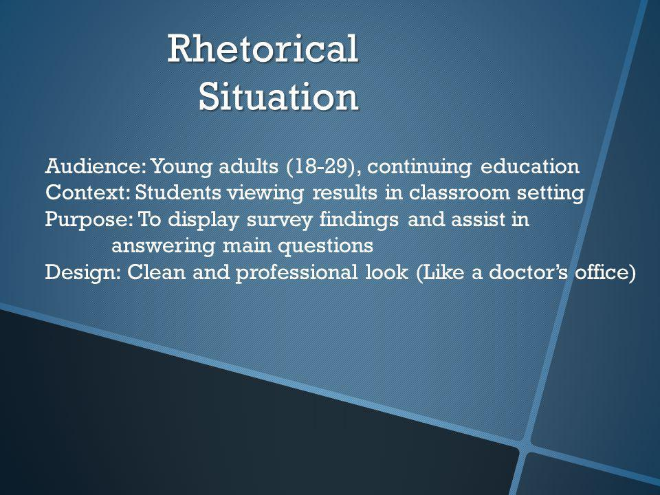 Rhetorical Situation Audience: Young adults (18-29), continuing education Context: Students viewing results in classroom setting Purpose: To display survey findings and assist in answering main questions Design: Clean and professional look (Like a doctors office)