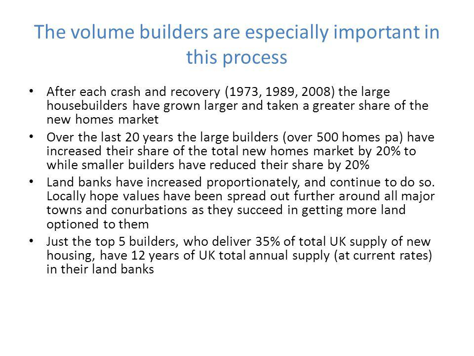 The volume builders are especially important in this process After each crash and recovery (1973, 1989, 2008) the large housebuilders have grown larger and taken a greater share of the new homes market Over the last 20 years the large builders (over 500 homes pa) have increased their share of the total new homes market by 20% to while smaller builders have reduced their share by 20% Land banks have increased proportionately, and continue to do so.
