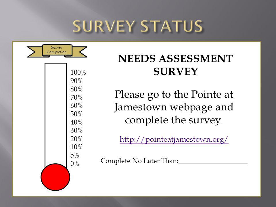Survey Completion 100% 90% 80% 70% 60% 50% 40% 30% 20% 10% 5% 0% Please go to the Pointe at Jamestown webpage and complete the survey.