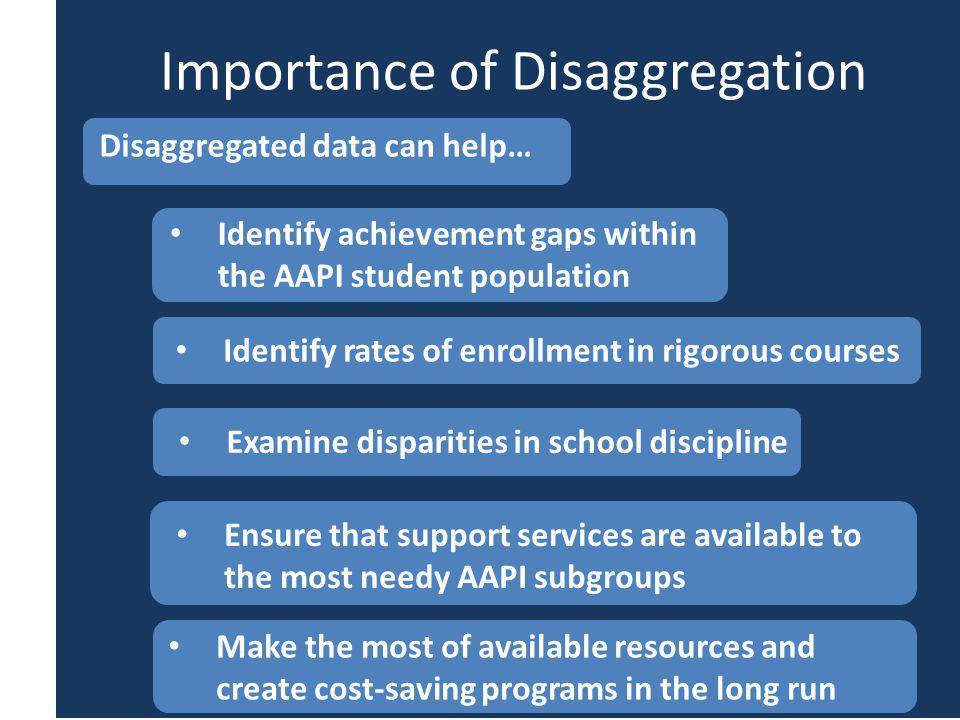 White House Initiative on Asian Americans and Pacific Islanders Twitter:@WhiteHouseAAPI; #aapiwh Website: www.whitehouse.gov/aapi E-Mail: whitehouseaapi@ed.gov Importance of Disaggregation Disaggregated data can help… Identify achievement gaps within the AAPI student population Examine disparities in school discipline Identify rates of enrollment in rigorous courses Ensure that support services are available to the most needy AAPI subgroups Make the most of available resources and create cost-saving programs in the long run