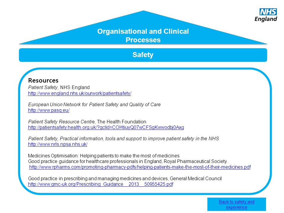 Safety Resources Patient Safety, NHS England http://www.england.nhs.uk/ourwork/patientsafety/ European Union Network for Patient Safety and Quality of