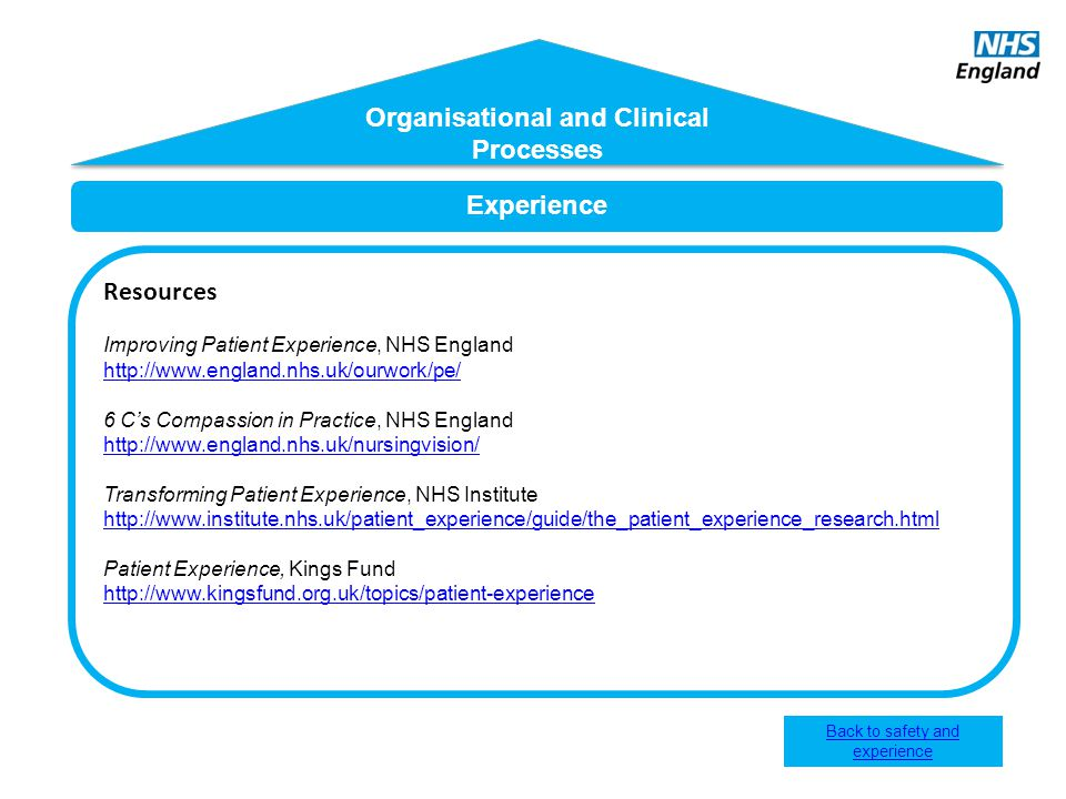 Experience Resources Improving Patient Experience, NHS England http://www.england.nhs.uk/ourwork/pe/ 6 Cs Compassion in Practice, NHS England http://w