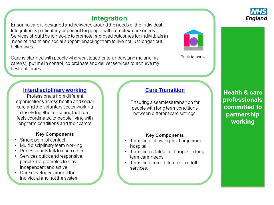Resources Guidance for commissioners on ensuring the continuity of health care services, Monitor http://www.monitor.gov.uk/node/2462 P3M Resource Centre, Delivering the benefits of change, NHS Connecting for Health http://www.connectingforhealth.nhs.uk/systemsandservices/icd/informspec/p3m/resource Reorientation Back to contracting and procurement Commissioning