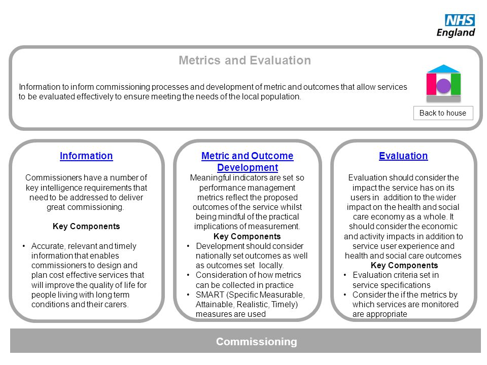 Commissioning Metrics and Evaluation Information to inform commissioning processes and development of metric and outcomes that allow services to be ev