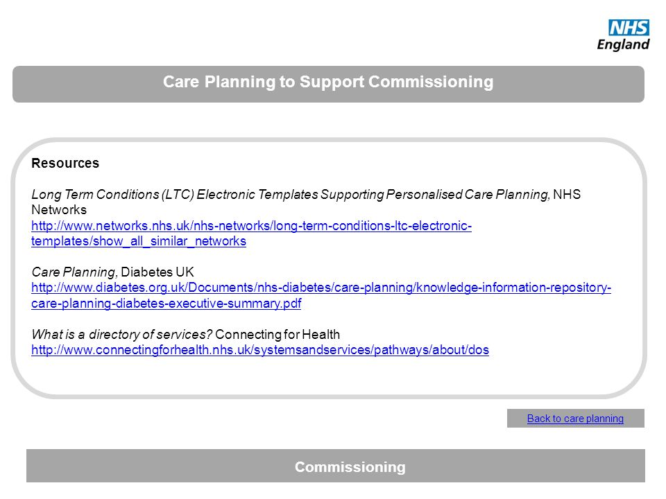 Resources Long Term Conditions (LTC) Electronic Templates Supporting Personalised Care Planning, NHS Networks http://www.networks.nhs.uk/nhs-networks/