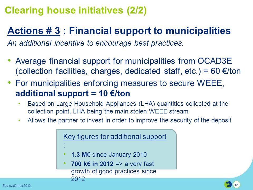 12 Key figures for additional support : 1.3 M since January 2010 700 k in 2012 => a very fast growth of good practices since 2012 Clearing house initi