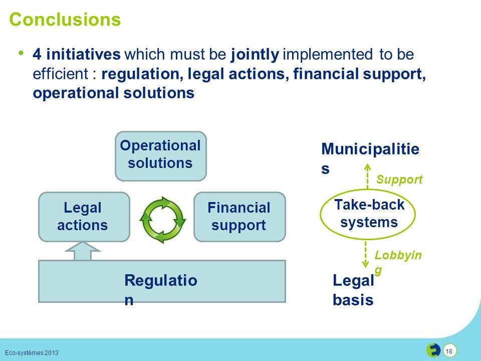 18 Conclusions 4 initiatives which must be jointly implemented to be efficient : regulation, legal actions, financial support, operational solutions R