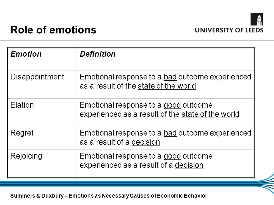 Summers & Duxbury – Emotions as Necessary Causes of Economic Behavior Role of emotions EmotionDefinition DisappointmentEmotional response to a bad out