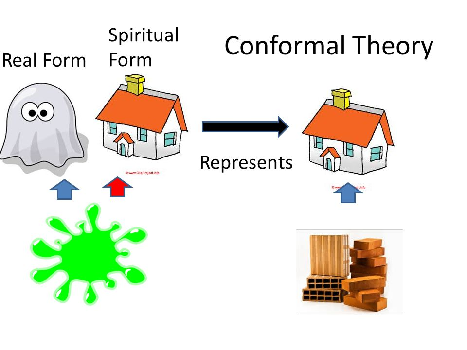 Conformal Theory Represents Real Form Spiritual Form