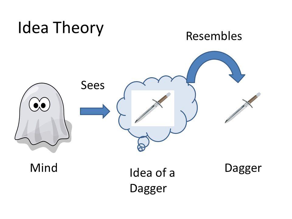 Idea Theory Mind Idea of a Dagger Dagger Resembles Sees