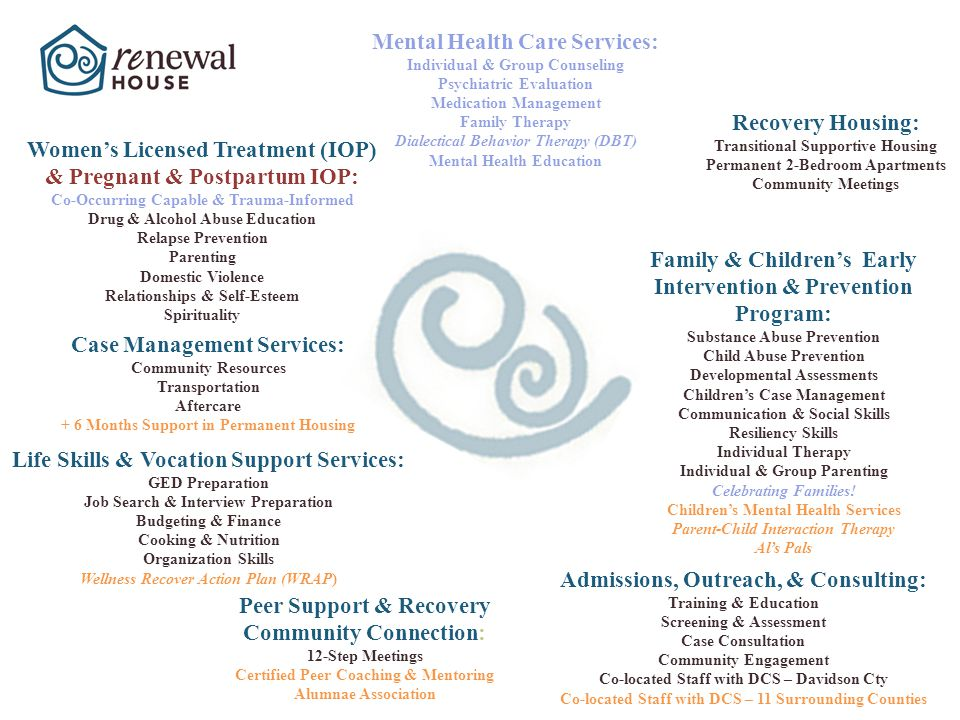 Case Management Services: Community Resources Transportation Aftercare + 6 Months Support in Permanent Housing Life Skills & Vocation Support Services: GED Preparation Job Search & Interview Preparation Budgeting & Finance Cooking & Nutrition Organization Skills Wellness Recover Action Plan (WRAP) Womens Licensed Treatment (IOP) & Pregnant & Postpartum IOP: Co-Occurring Capable & Trauma-Informed Drug & Alcohol Abuse Education Relapse Prevention Parenting Domestic Violence Relationships & Self-Esteem Spirituality Admissions, Outreach, & Consulting: Training & Education Screening & Assessment Case Consultation Community Engagement Co-located Staff with DCS – Davidson Cty Co-located Staff with DCS – 11 Surrounding Counties Peer Support & Recovery Community Connection: 12-Step Meetings Certified Peer Coaching & Mentoring Alumnae Association Family & Childrens Early Intervention & Prevention Program: Substance Abuse Prevention Child Abuse Prevention Developmental Assessments Childrens Case Management Communication & Social Skills Resiliency Skills Individual Therapy Individual & Group Parenting Celebrating Families.