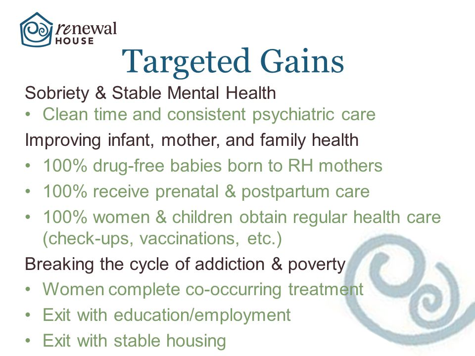 Targeted Gains Sobriety & Stable Mental Health Clean time and consistent psychiatric care Improving infant, mother, and family health 100% drug-free babies born to RH mothers 100% receive prenatal & postpartum care 100% women & children obtain regular health care (check-ups, vaccinations, etc.) Breaking the cycle of addiction & poverty Women complete co-occurring treatment Exit with education/employment Exit with stable housing