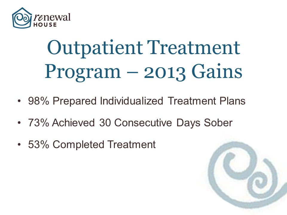 Outpatient Treatment Program – 2013 Gains 98% Prepared Individualized Treatment Plans 73% Achieved 30 Consecutive Days Sober 53% Completed Treatment