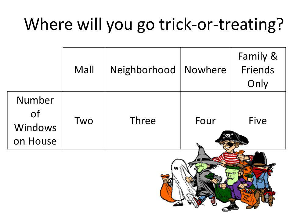 Where will you go trick-or-treating.