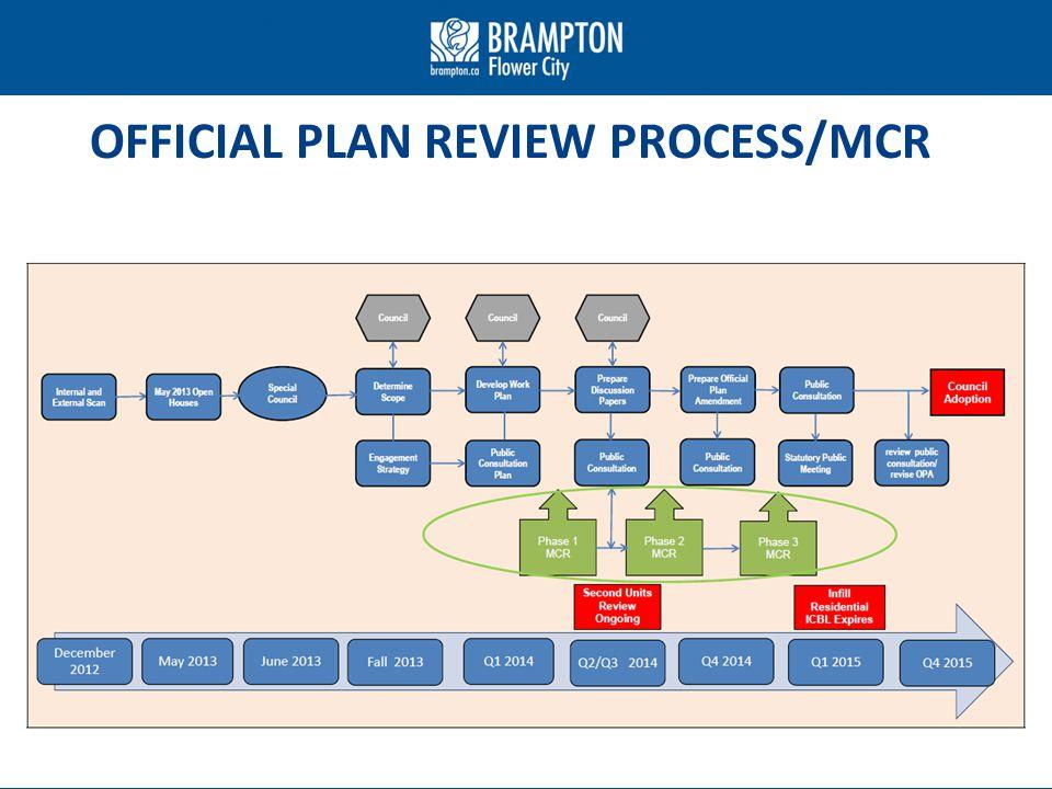 OFFICIAL PLAN REVIEW PROCESS/MCR