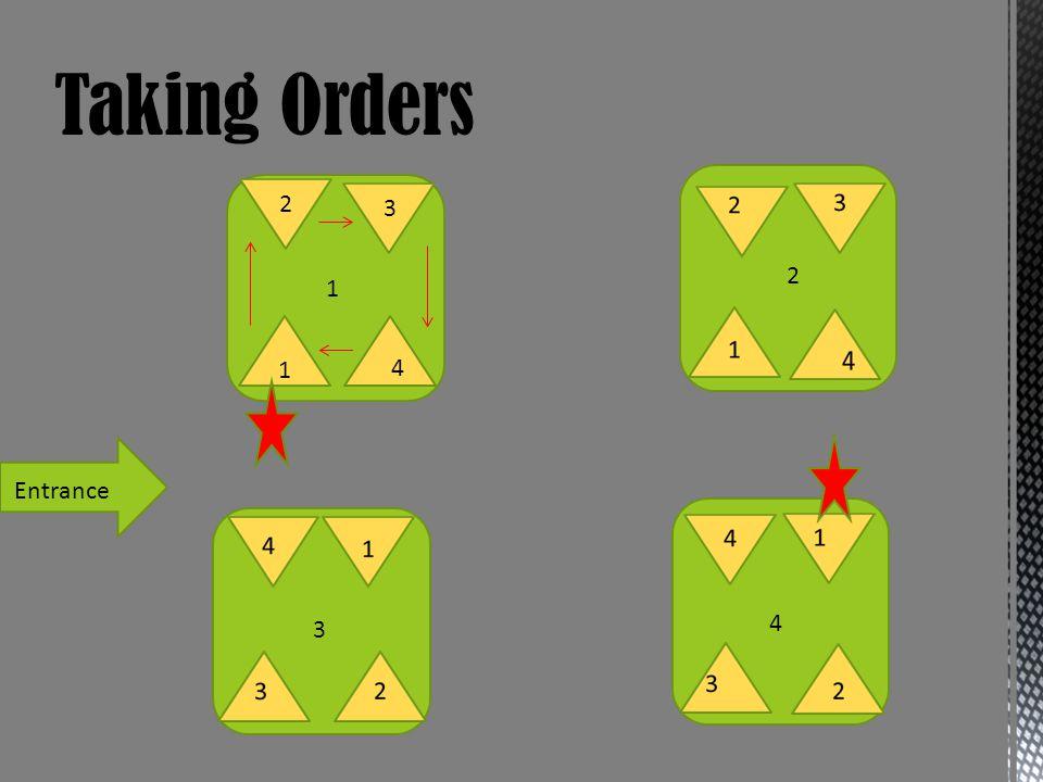 Taking Orders 1 2 3 4 1 2 3 4 Entrance