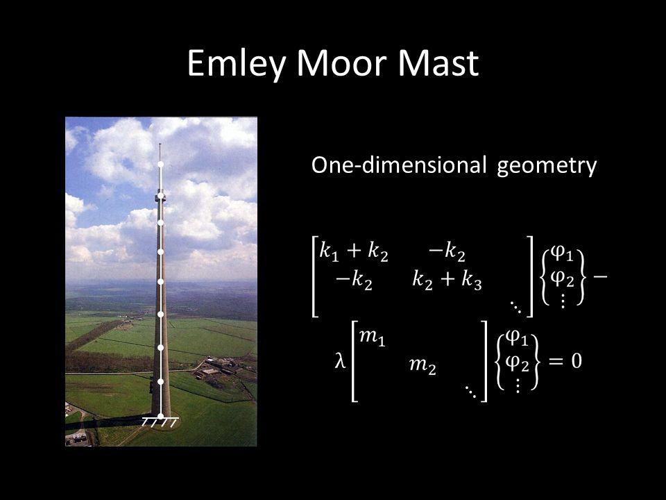 One-dimensional geometry