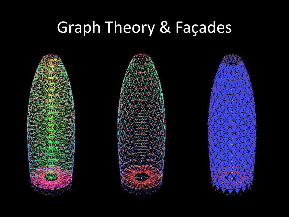 Graph Theory & Façades
