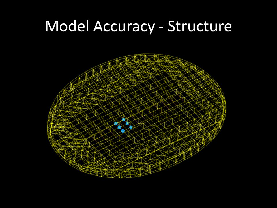 Model Accuracy - Structure
