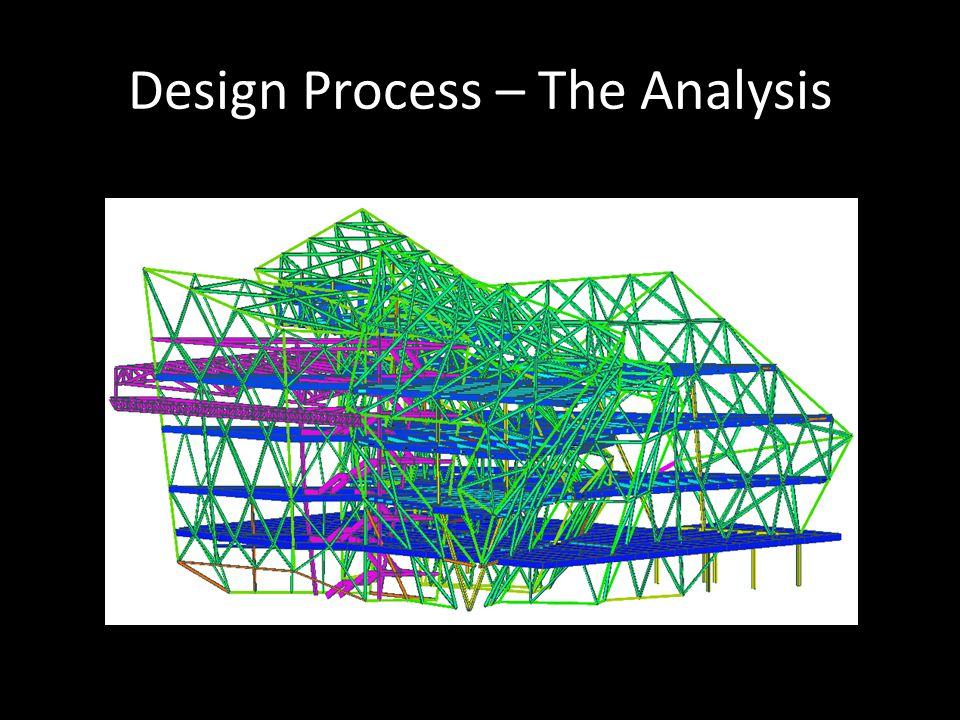 Design Process – The Analysis