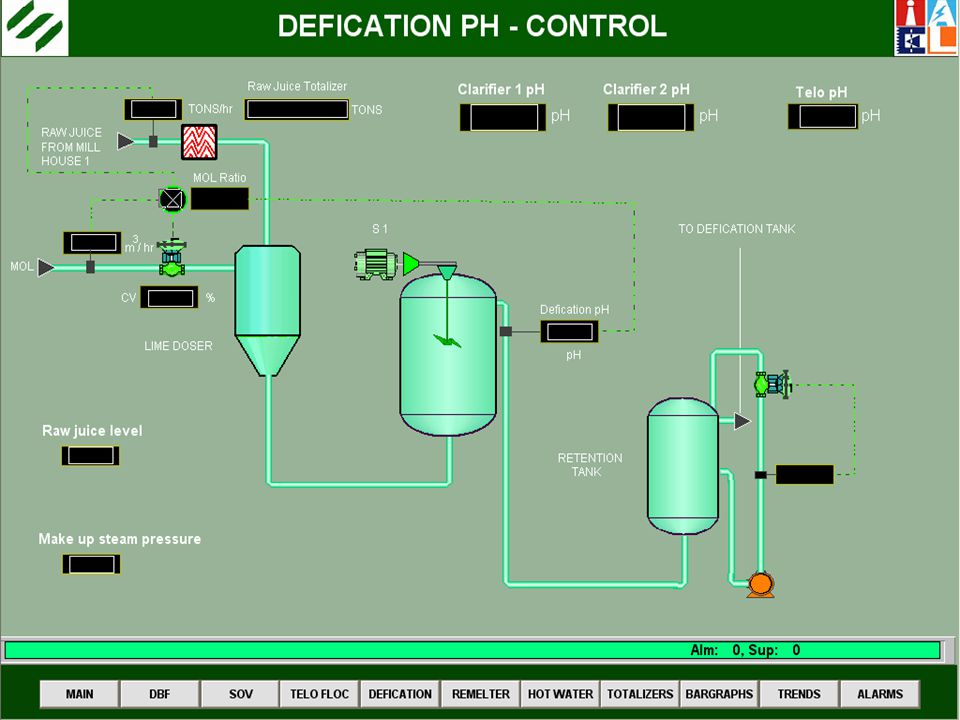The operations like: Selection of feed liquor, seed slurry feeding, Control of Vacuum, Vacuum breaking, Pan washing, Opening and closing of discharge valve can also be automated.