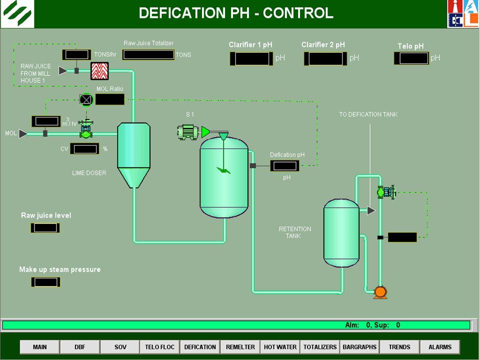 Brix Control Vacuum Control Steam Pressure Control Maccecuite Flow Control Seed Flow Control Purity Control