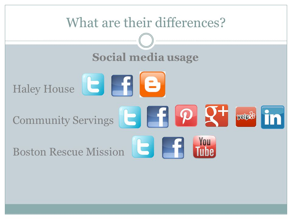 Social media usage Haley House Community Servings Boston Rescue Mission