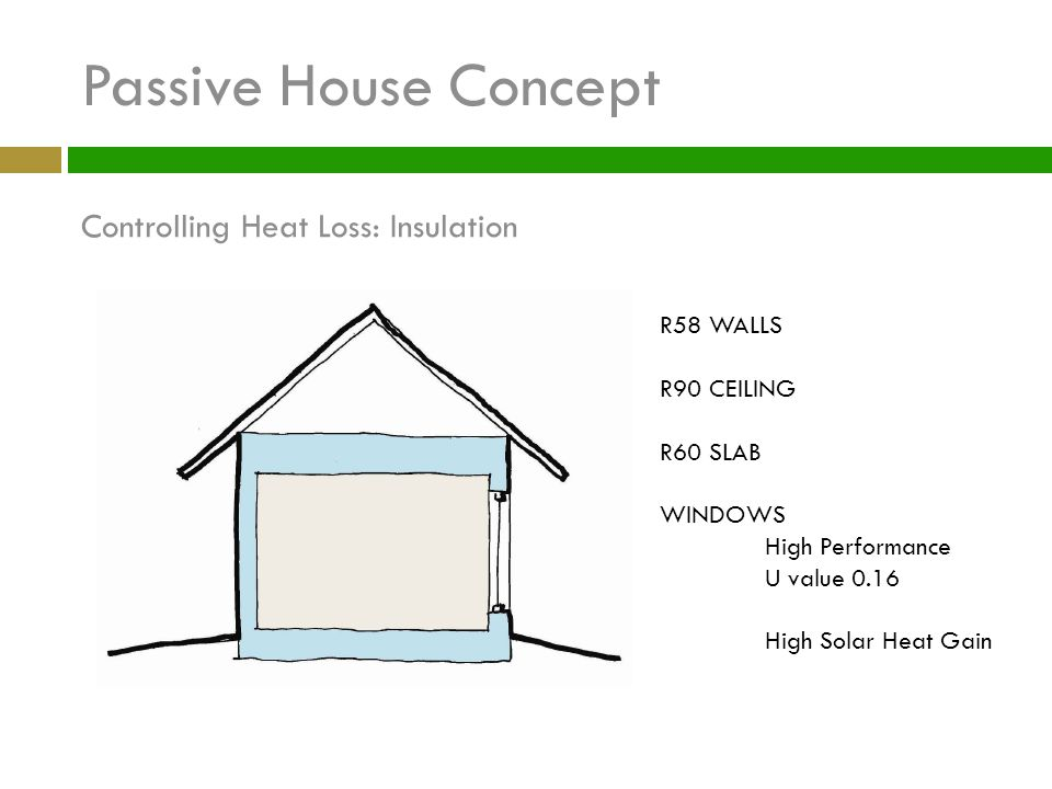 Passive House Concept Controlling Heat Loss: Insulation R58 WALLS R90 CEILING R60 SLAB WINDOWS High Performance U value 0.16 High Solar Heat Gain