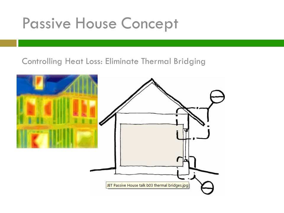 Passive House Concept Controlling Heat Loss: Eliminate Thermal Bridging