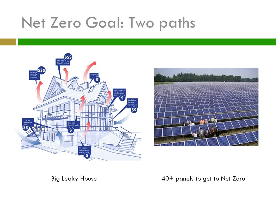 Net Zero Goal: Two paths Big Leaky House40+ panels to get to Net Zero