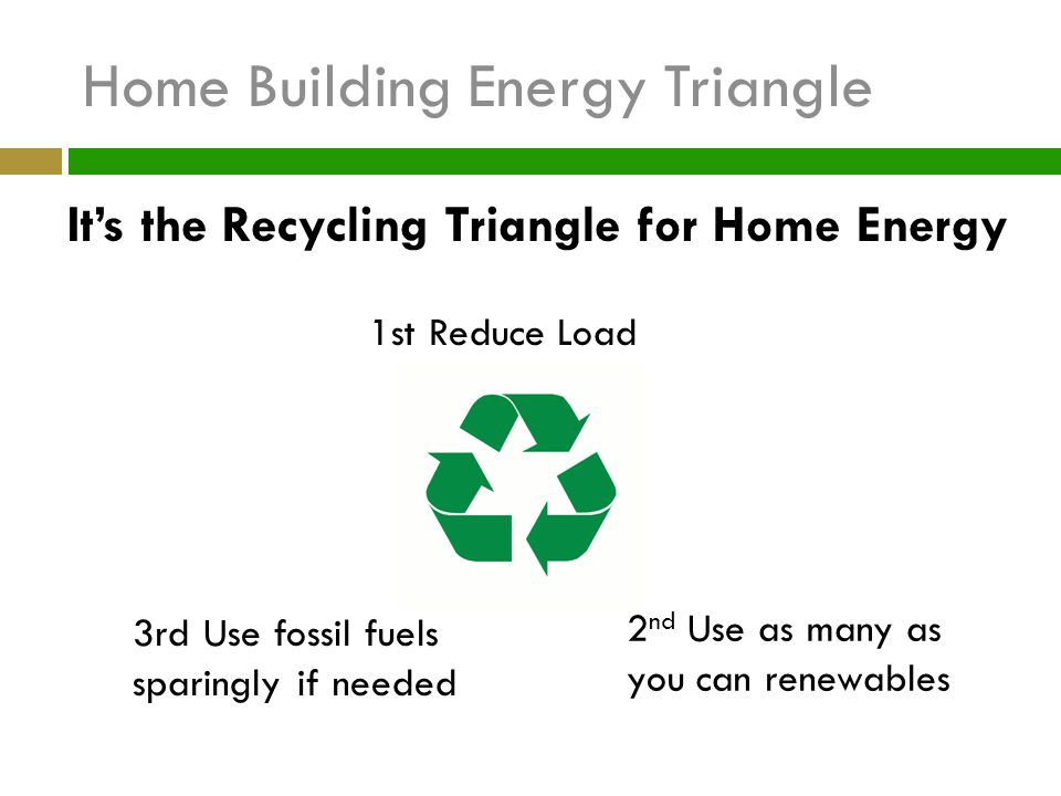 Home Building Energy Triangle Its the Recycling Triangle for Home Energy 1st Reduce Load 2 nd Use as many as you can renewables 3rd Use fossil fuels s