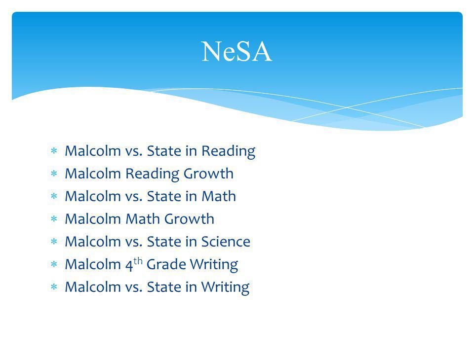 Malcolm vs.State in Reading Malcolm Reading Growth Malcolm vs.